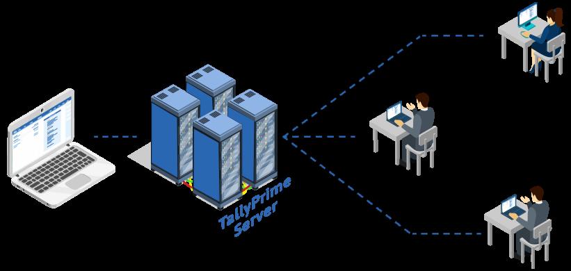 Arsitektur server klien - Tally.Server 9