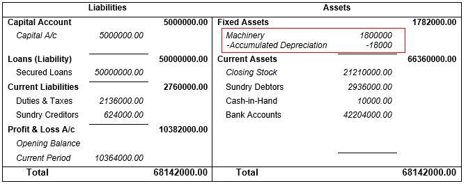 to-account-depreciation