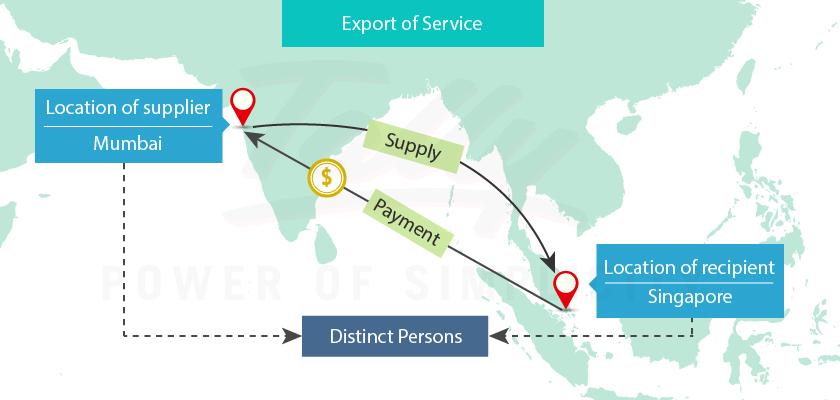 Export of service under GST