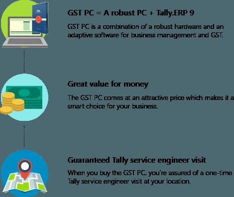 Tally GST PC