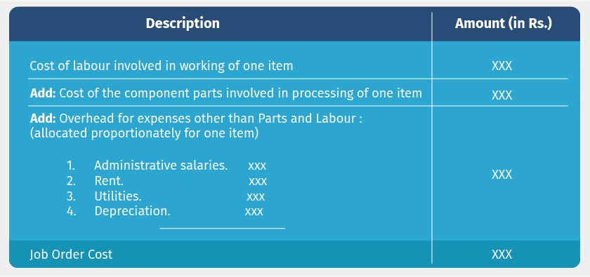 job-order-processing-table