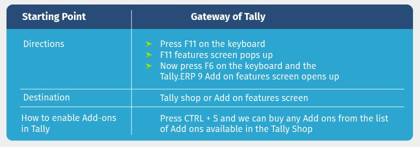 How to enable Tally.ERP 9 add on