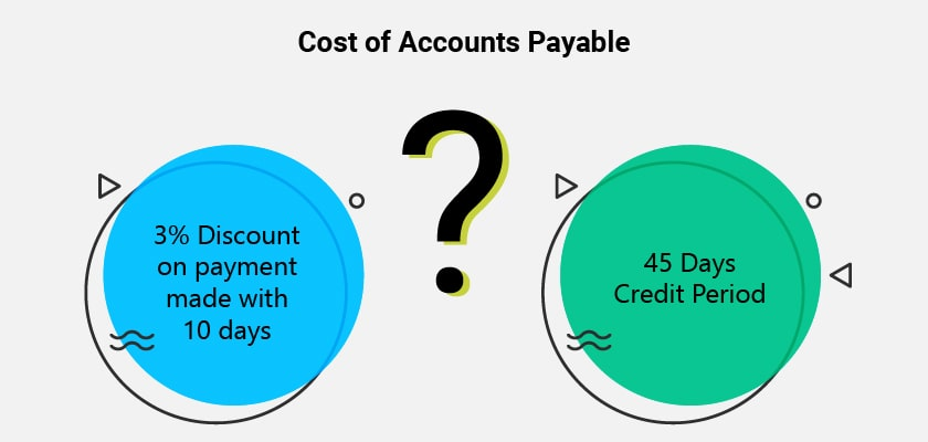 cost of accounts payable