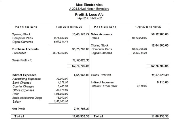 example of profit &loss account