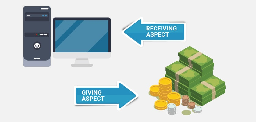 receiving and giving aspect