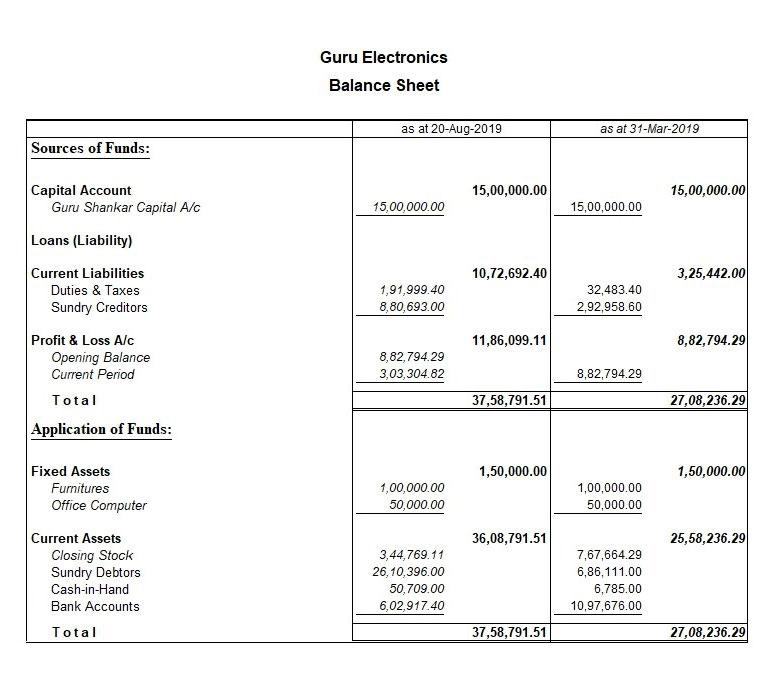 Comparative Balance Sheet Generate