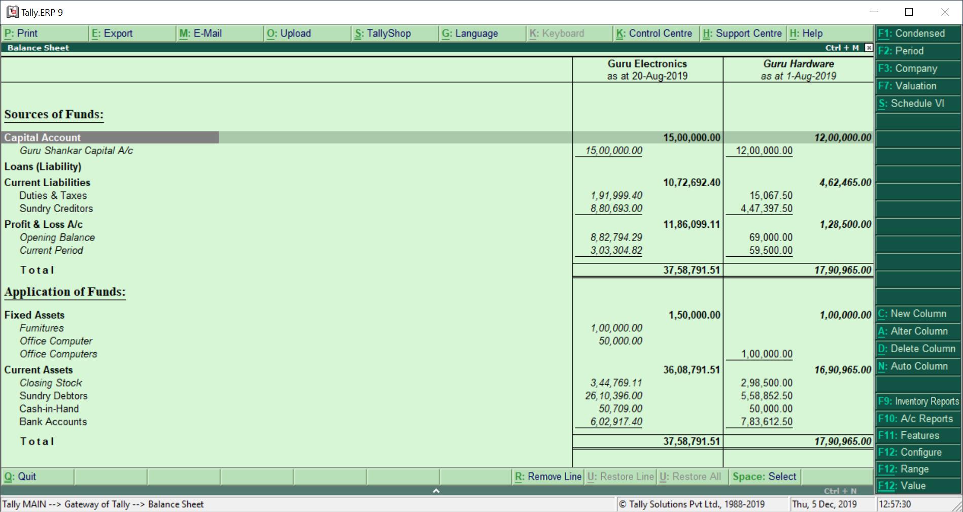 Cross Company Comparative Balance Sheet