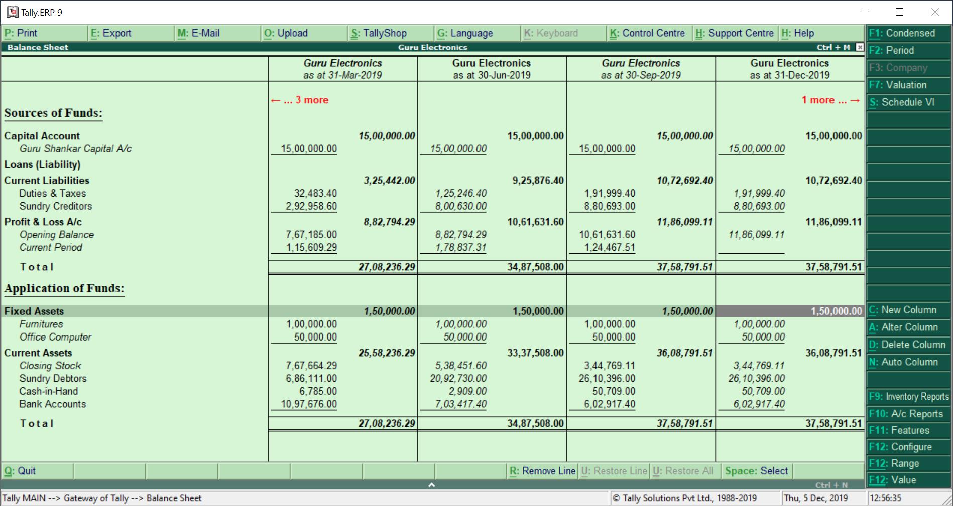 Quarterly Comparative Balance Sheet