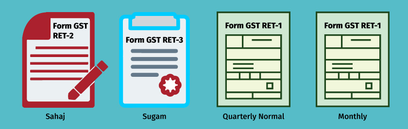 Types of New GST Returns