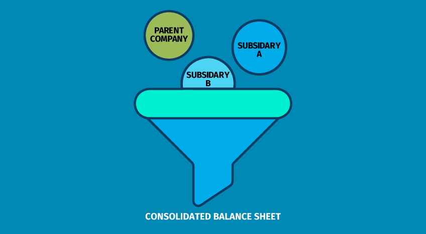 What is Consolidated Balance Sheet