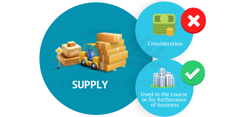 GST supply whether or not in the course or for furtherance of business