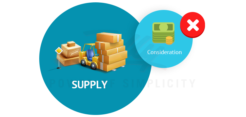 GST supply without consideration