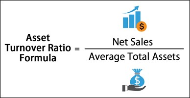 How is asset turnover ratio calculated