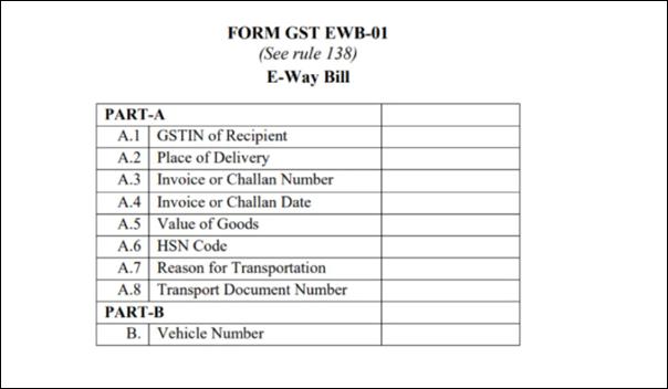 GST E-Way Bill Format