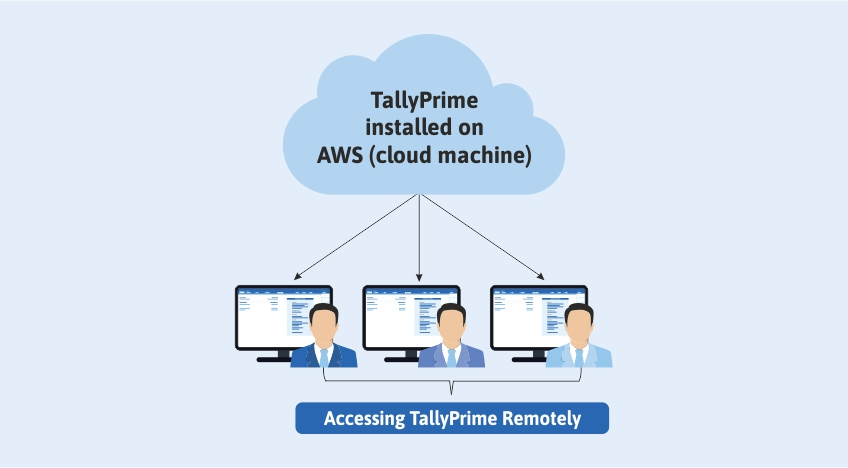 Tally on Cloud - Access TallyPrime Remotely